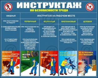Виды инструктажей по охране труда в электроустановках